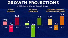 Кризата ще е по-лоша от лошите ни очаквания, обяви МВФ