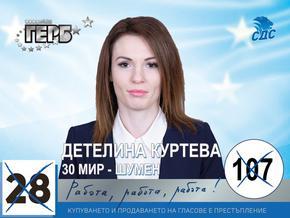 Детелина Куртева - Пазарна икономика, предприемачество, честна конкуренция