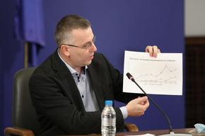 Щабът: 17 нови случая на коронавирус в България