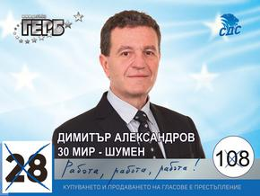 Димитър Александров: Кръгова икономика, зелена енергия, чиста вода
