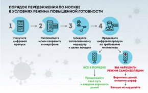 """Москва въвежда """"цифрови пропуски"""" за придвижване"""